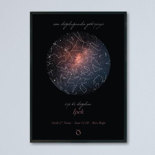 Pembe Efekt Doğum Günü Temalı Gökyüzü Haritası Posteri